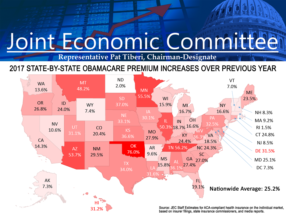 State ACA Data - United States Joint Economic Committee